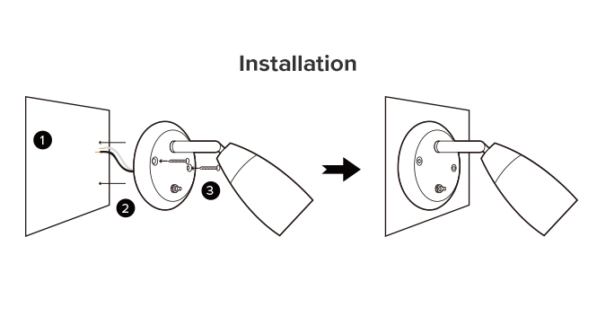 led-reading-lamps-wall-mount.jpg